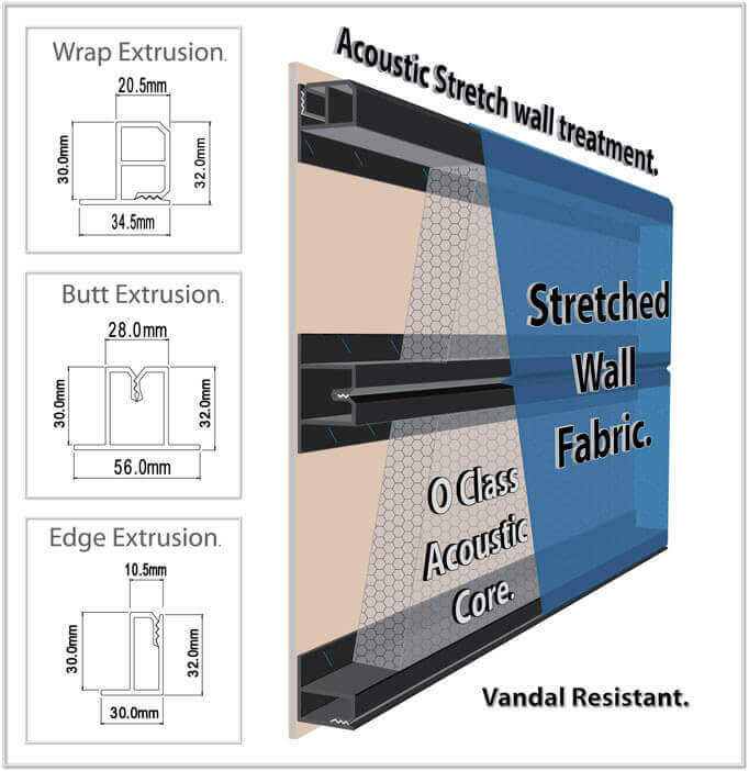 Acoustic Stretch Wall Treatment